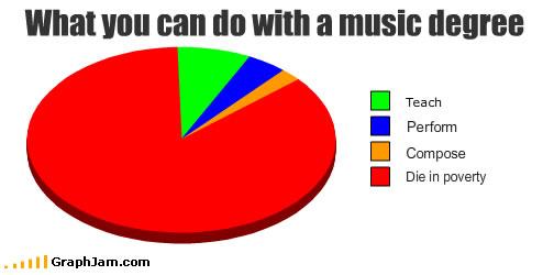 [Image: musicdegree.jpg]